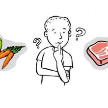 Вегетарианство – осознанный выбор